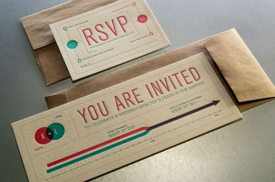 Modern Venn Diagram Overprinting Letterpress Wedding Invitations Rise and Shine Paper 550x365 Kristen + Lorens Modern Diagram Letterpress Wedding Invitations