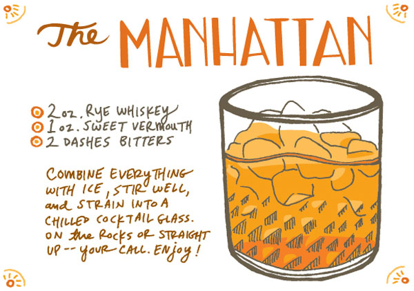 Signature Cocktail Recipe The Manhattan Via Oh So Beautiful Paper