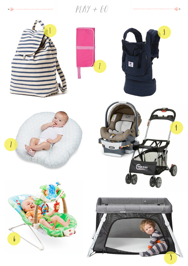 Baby Essentials The First Year